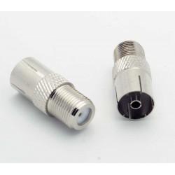 F type female IEC female Adapter