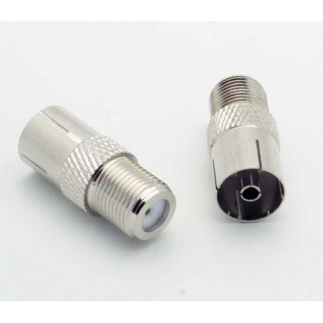 Adapter F- Connector auf IEC Busche